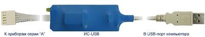 ИС-USB модуль согласования для систем безопасности